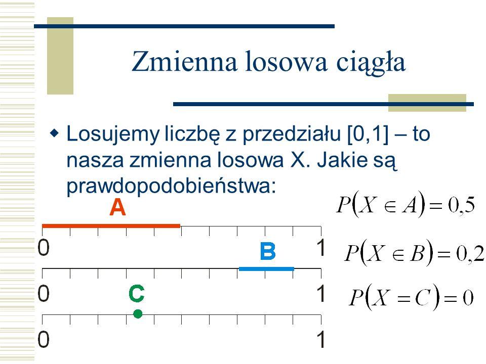 Zmienna losowa ciągła Losujemy liczbę z przedziału [0,1] – to nasza zmienna losowa X.